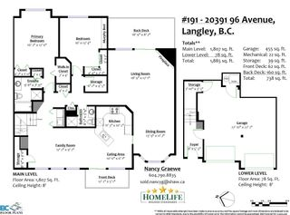 """Photo 35: 191 20391 96 Avenue in Langley: Walnut Grove Townhouse for sale in """"CHELSEA GREEN"""" : MLS®# R2621978"""