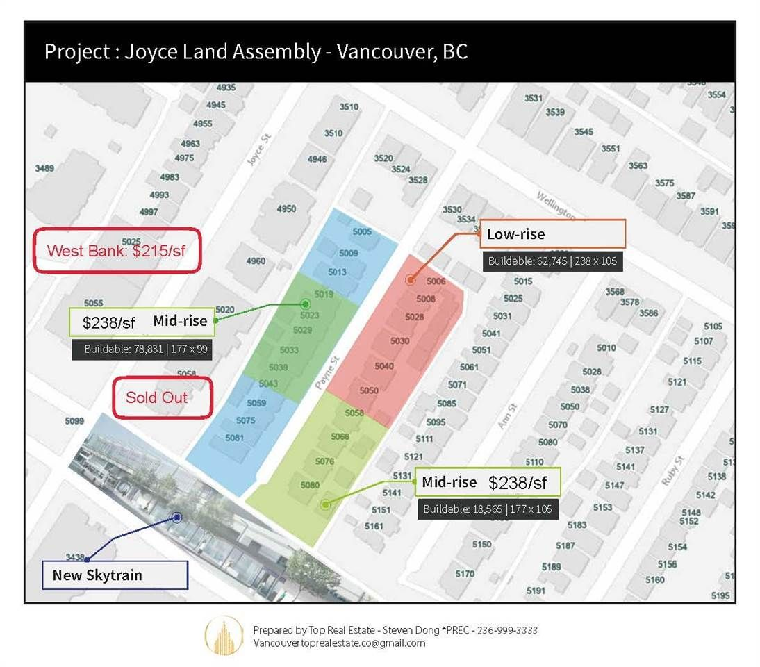 Main Photo: 5023 PAYNE Street in Vancouver: Collingwood VE Land for sale (Vancouver East)  : MLS®# R2538652