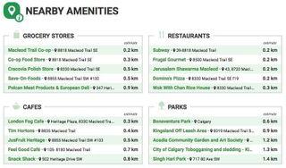 Photo 36: 127 8535 BONAVENTURE Drive SE in Calgary: Acadia Apartment for sale : MLS®# C4285053