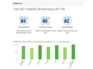 Photo 8: 1501 6611 MINORU Boulevard in Richmond: Brighouse Condo for sale : MLS®# R2618001