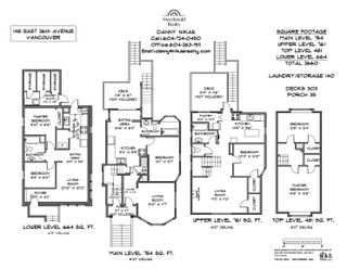 """Photo 37: 148-152 E 26TH Avenue in Vancouver: Main Triplex for sale in """"MAIN ST."""" (Vancouver East)  : MLS®# R2619311"""