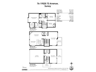 """Photo 40: 76 19525 73 Avenue in Surrey: Clayton Townhouse for sale in """"UPTOWN - PHASE 3"""" (Cloverdale)  : MLS®# R2567961"""