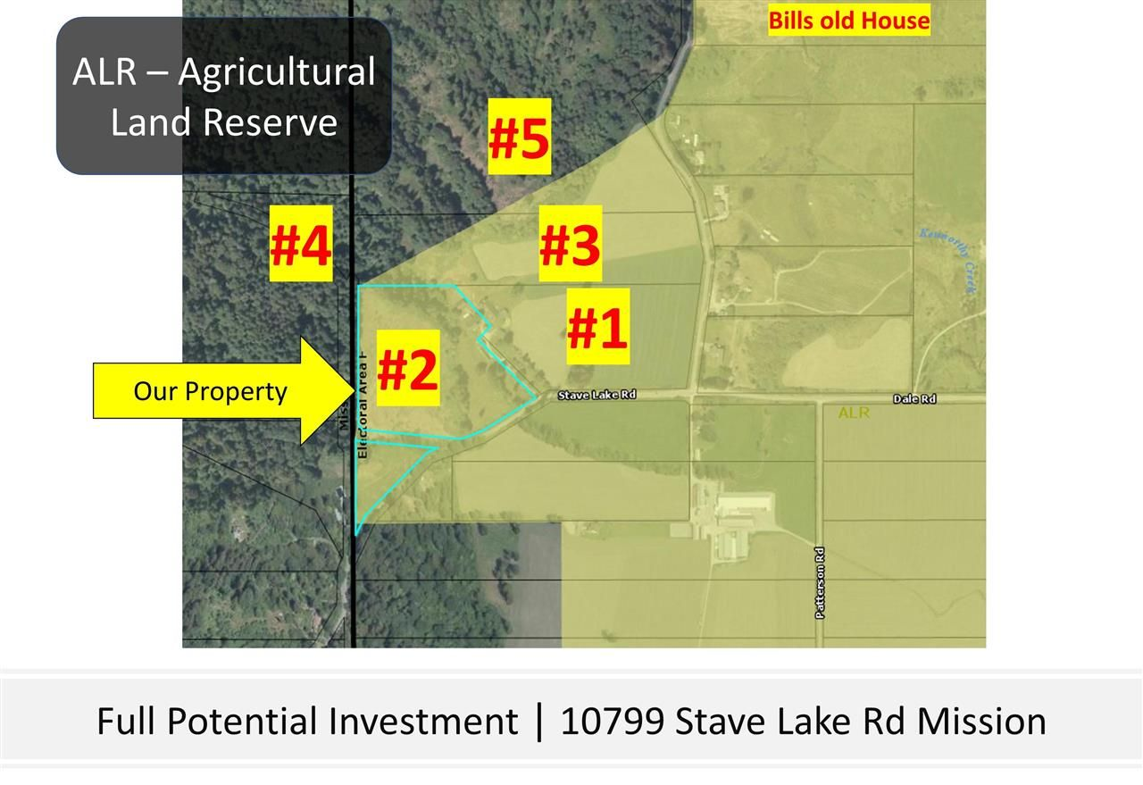 Photo 8: Photos: Sorrel 10577 STAVE LAKE Road in Mission: Durieu Land for sale : MLS®# R2583849