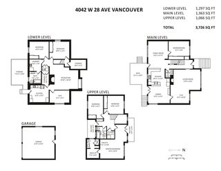 Photo 19: 4042 W 28TH Avenue in Vancouver: Dunbar House for sale (Vancouver West)  : MLS®# R2089247