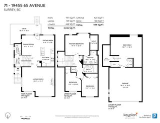 """Photo 4: 71 19455 65 Avenue in Surrey: Clayton Townhouse for sale in """"Two Blue"""" (Cloverdale)  : MLS®# R2565082"""