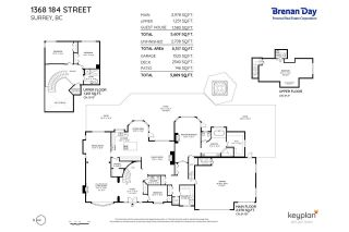 Photo 39: 1368 184 Street in Surrey: Hazelmere House for sale (South Surrey White Rock)  : MLS®# R2613657