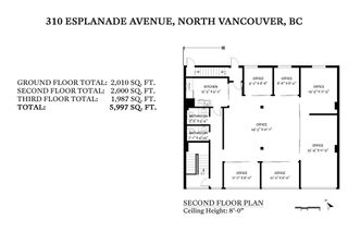 Photo 3: 310 E ESPLANADE Avenue in North Vancouver: Lower Lonsdale Industrial for sale : MLS®# C8039573