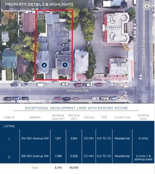 Photo 2: 314 15 Avenue SW in Calgary: Beltline Land for sale : MLS®# A1063415