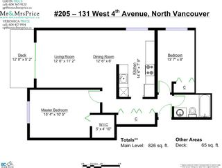 """Photo 20: 205 131 W 4TH Street in North Vancouver: Lower Lonsdale Condo for sale in """"Nottingham Place"""" : MLS®# R2003888"""