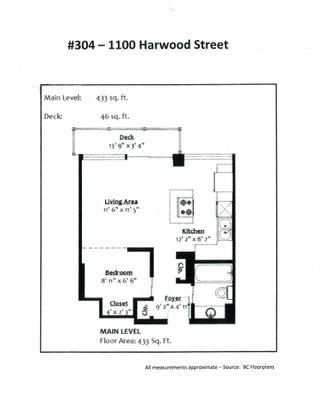"""Photo 33: 304 1100 HARWOOD Street in Vancouver: West End VW Condo for sale in """"THE MARTINIQUE"""" (Vancouver West)  : MLS®# R2624530"""