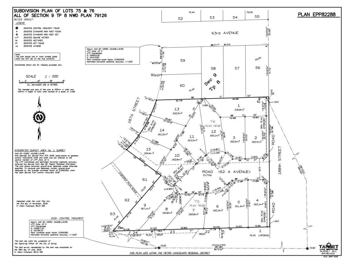 """Main Photo: 6270 187A Street in Surrey: Cloverdale BC Land for sale in """"Eagle Crest"""" (Cloverdale)  : MLS®# R2463703"""
