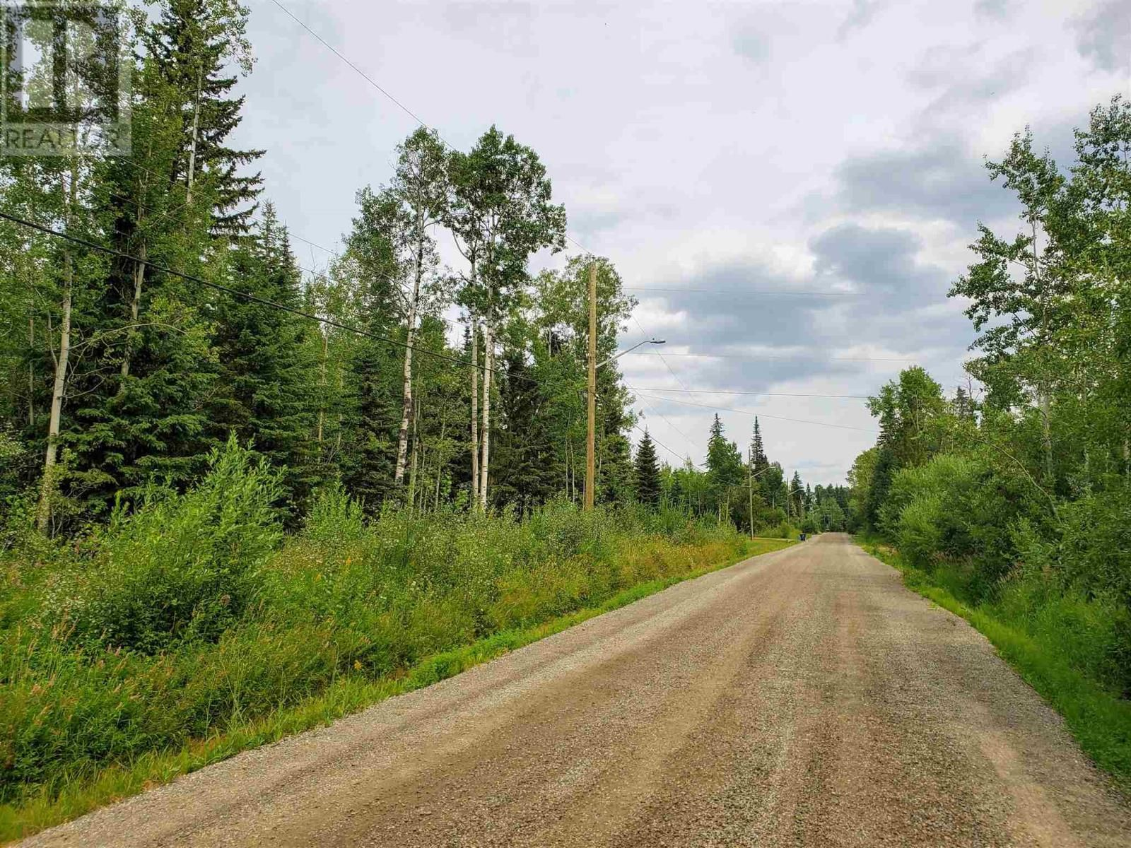 Main Photo: 6018 MIDLAND ROAD in Prince George: Vacant Land for sale : MLS®# R2602281