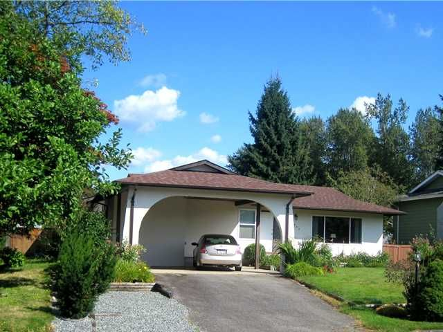 Main Photo: 11860 GEE Street in Maple Ridge: East Central House for sale : MLS®# V1081119