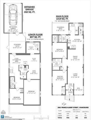"Photo 22: 3643 PRINCE ALBERT Street in Vancouver: Fraser VE House for sale in ""Fraserhood"" (Vancouver East)  : MLS®# R2509230"