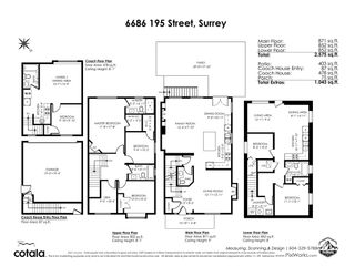 "Photo 22: 6686 195 Street in Surrey: Clayton House for sale in ""Clayton"" (Cloverdale)  : MLS®# R2554252"