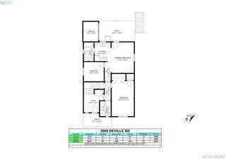 Photo 38: 2668 Deville Rd in VICTORIA: La Langford Proper House for sale (Langford)  : MLS®# 792934