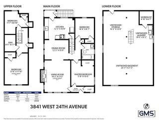 Photo 22: 3841 W 24TH Avenue in Vancouver: Dunbar House for sale (Vancouver West)  : MLS®# R2623159