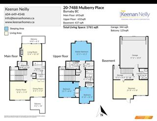 Photo 24: 20 7488 MULBERRY PLACE in Burnaby: The Crest Townhouse for sale (Burnaby East)  : MLS®# R2571433
