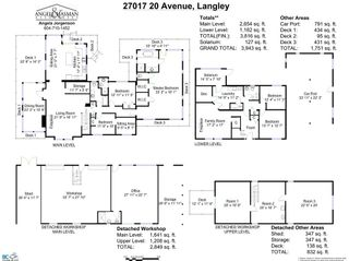 Photo 2: 27017 20th Avenue in Langley: Home for sale : MLS®# F1412167