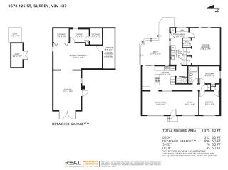 Photo 34: 9572 125 Street in Surrey: Queen Mary Park Surrey House for sale : MLS®# R2536790