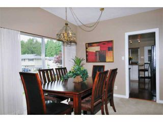 Photo 4: 1059 KENWARD Place in Port Coquitlam: Lincoln Park PQ House for sale : MLS®# V958488