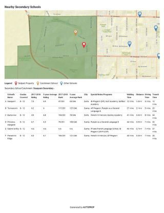 Photo 28: 11786 SUMMIT CRESCENT in Delta: Sunshine Hills Woods House for sale (N. Delta)  : MLS®# R2520180