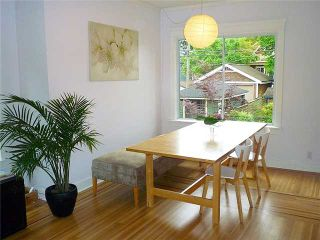 Photo 3: 264 E 23RD Avenue in Vancouver: Main House for sale (Vancouver East)  : MLS®# V1067543