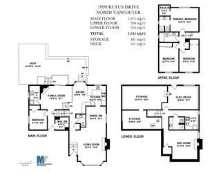 Photo 30: 1999 RUFUS Drive in North Vancouver: Westlynn House for sale : MLS®# R2545807