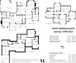 Photo 40: 8497 WILDWOOD Place in Surrey: Fleetwood Tynehead House for sale : MLS®# R2573485