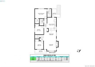 Photo 37: 2668 Deville Rd in VICTORIA: La Langford Proper House for sale (Langford)  : MLS®# 792934