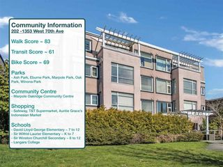 """Photo 17: 202 1353 W 70TH Avenue in Vancouver: Marpole Condo for sale in """"THE WESTLUND"""" (Vancouver West)  : MLS®# R2558741"""