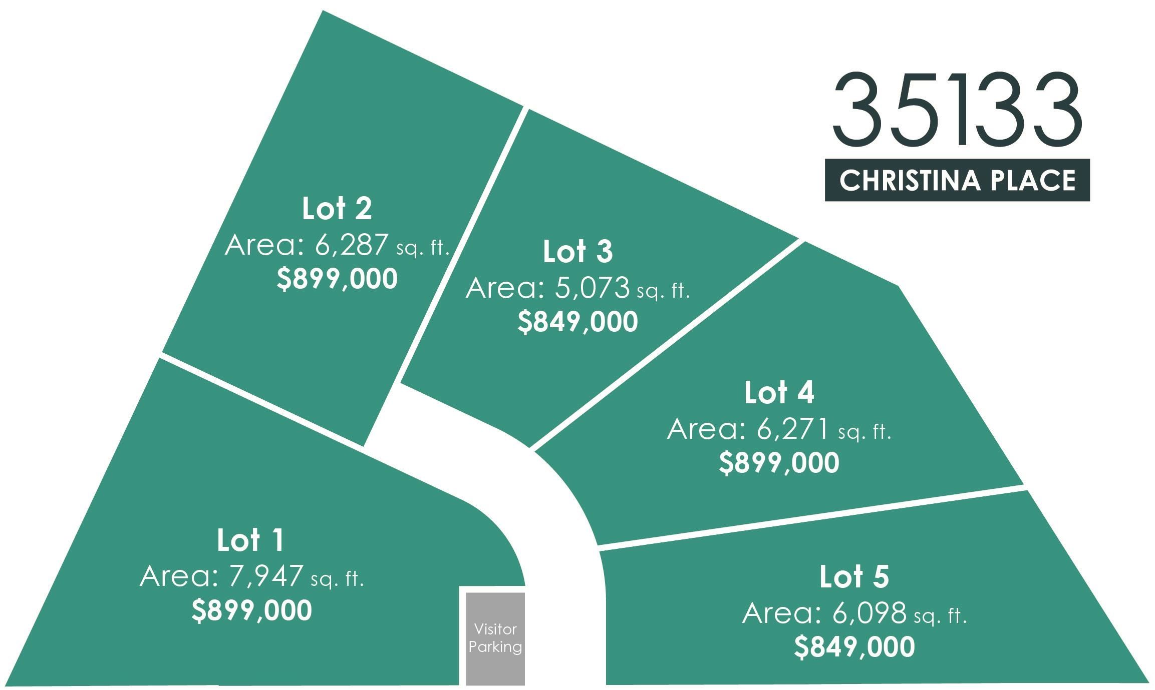 """Main Photo: 1 35133 CHRISTINA Place in Abbotsford: Abbotsford East Land for sale in """"Emerald Grove"""" : MLS®# R2622079"""