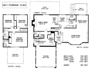 Photo 28: 4851 PEMBROKE Place in Richmond: Boyd Park House for sale : MLS®# R2574122