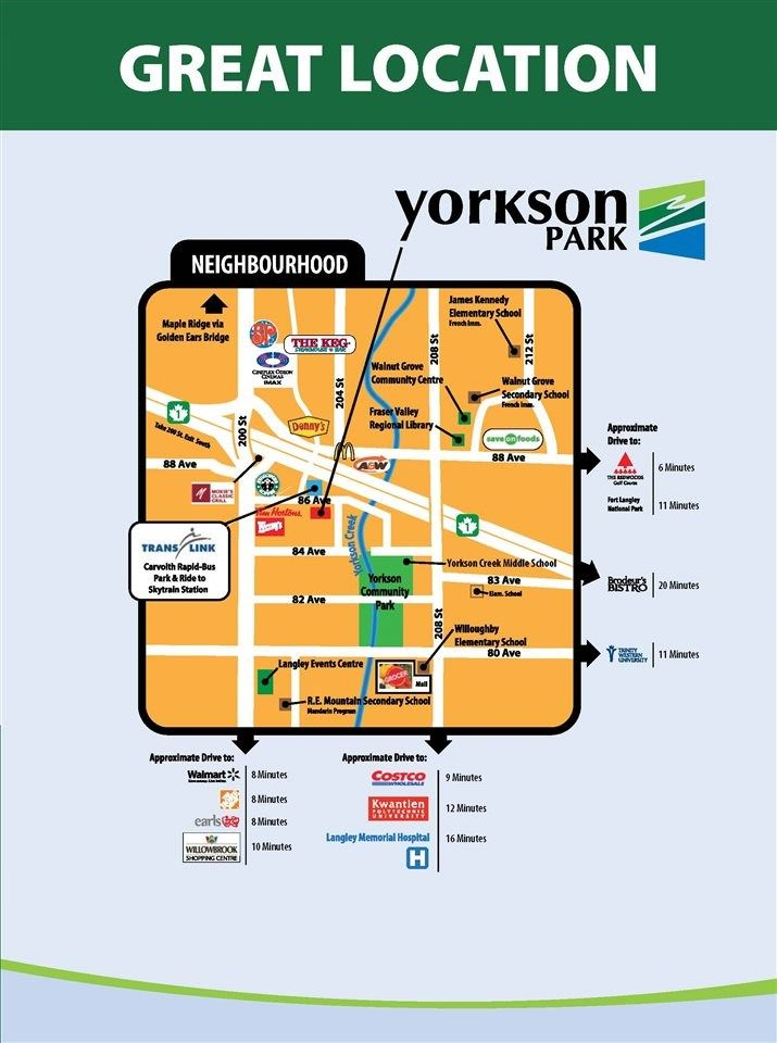 """Main Photo: 613 20325 85 Avenue in Langley: Willoughby Heights Condo for sale in """"Yorkson Park Central"""" : MLS®# R2567063"""