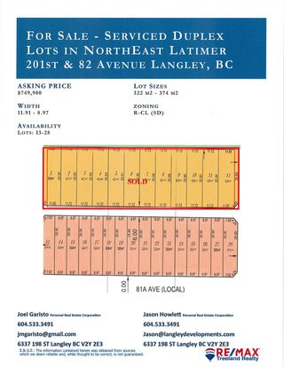 Photo 1: Lot 15 20148 82 Avenue in Langley: Willoughby Heights Land for sale : MLS®# R2600378