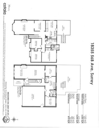 """Photo 40: 18355 56B Avenue in Surrey: Cloverdale BC House for sale in """"CLOVERDALE"""" (Cloverdale)  : MLS®# R2616260"""