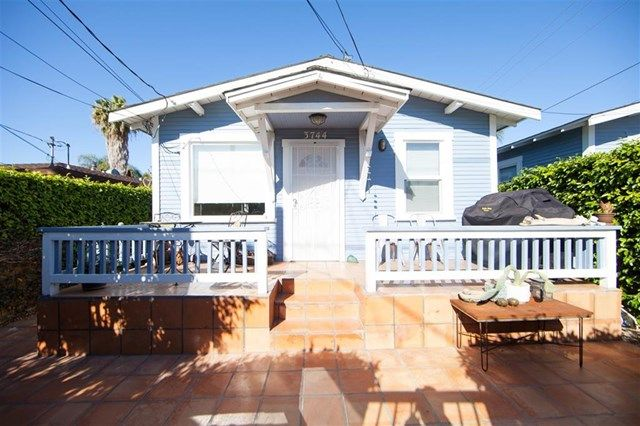 Main Photo: NORTH PARK Property for sale: 3744 29th St in San Diego