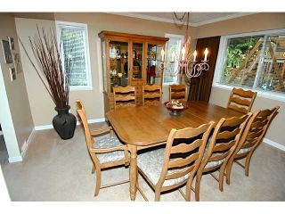 Photo 4: 1185 SEYMOUR Boulevard in North Vancouver: Seymour NV House for sale : MLS®# V929783